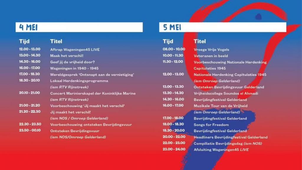 Er is veel online te zien op 4 en 5 mei op Wageningen45.nl