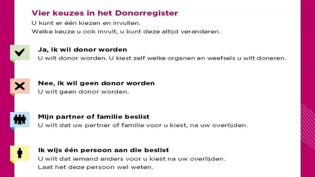 42.800 Edenaren ontvangen brief over invullen keuze Donorregister